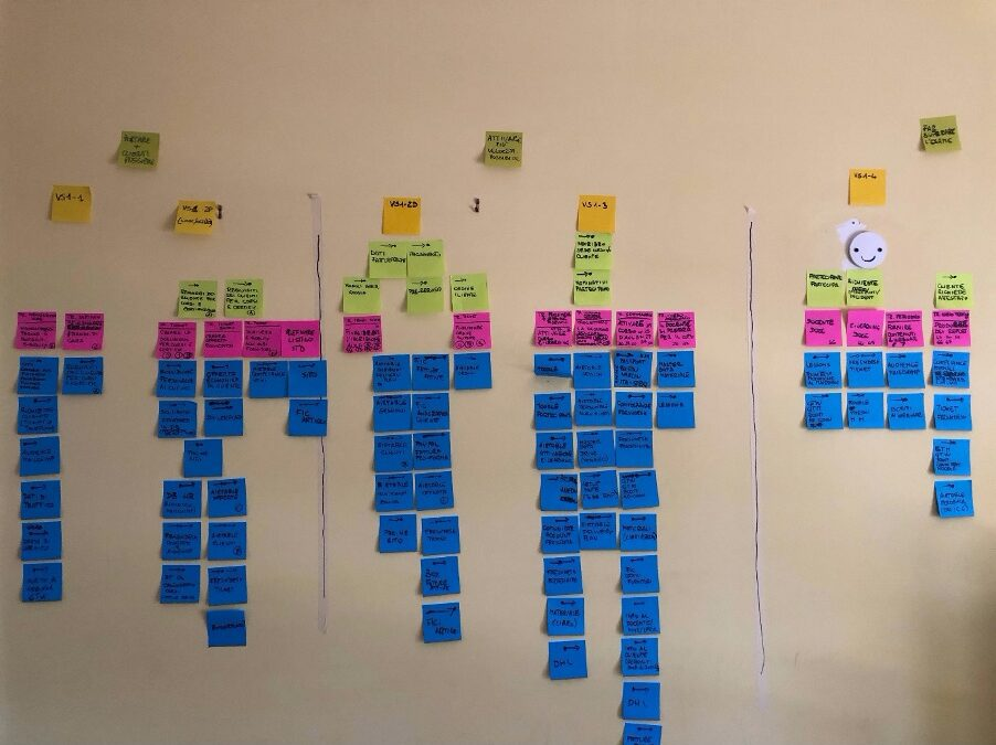 Output del Value Stream Mapping